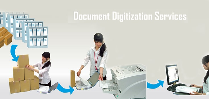 Document Digitization Services – Risk-Free Service Of Today and Tomorrow