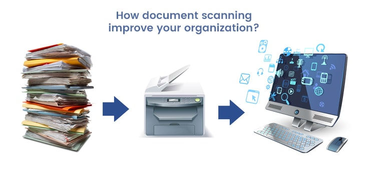 document scanning improves organizaion